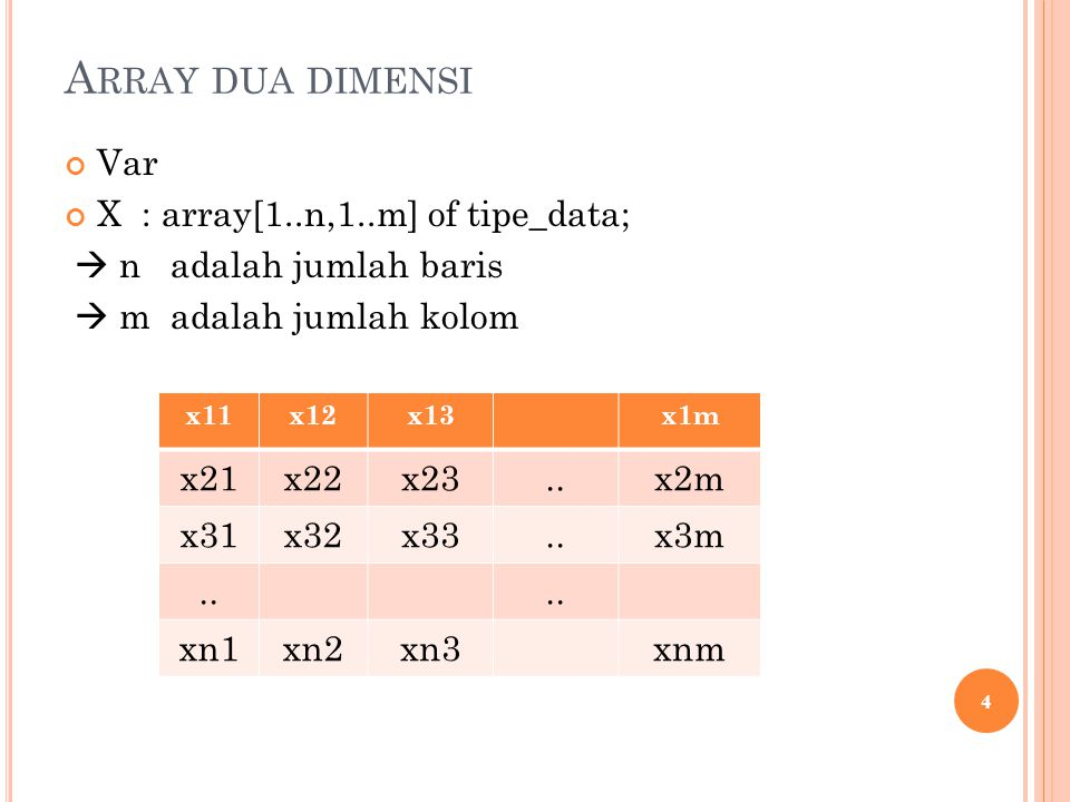 Array dua dimensi Var X : array[1..n,1..m] of tipe_data;